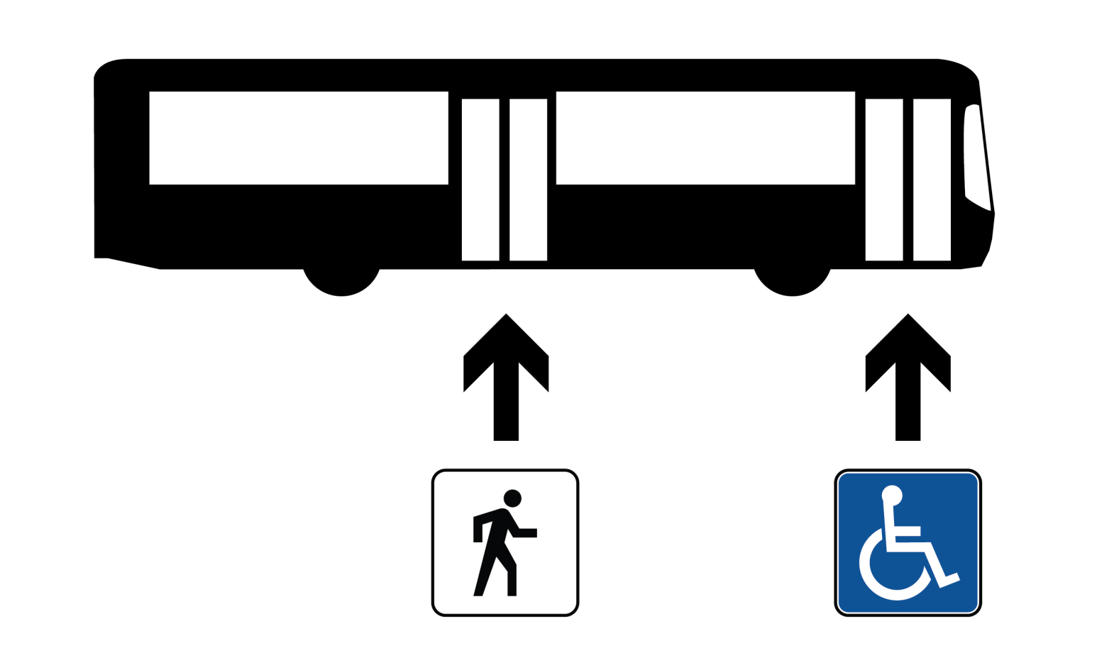 Diagram advising to board bus from the rear doors